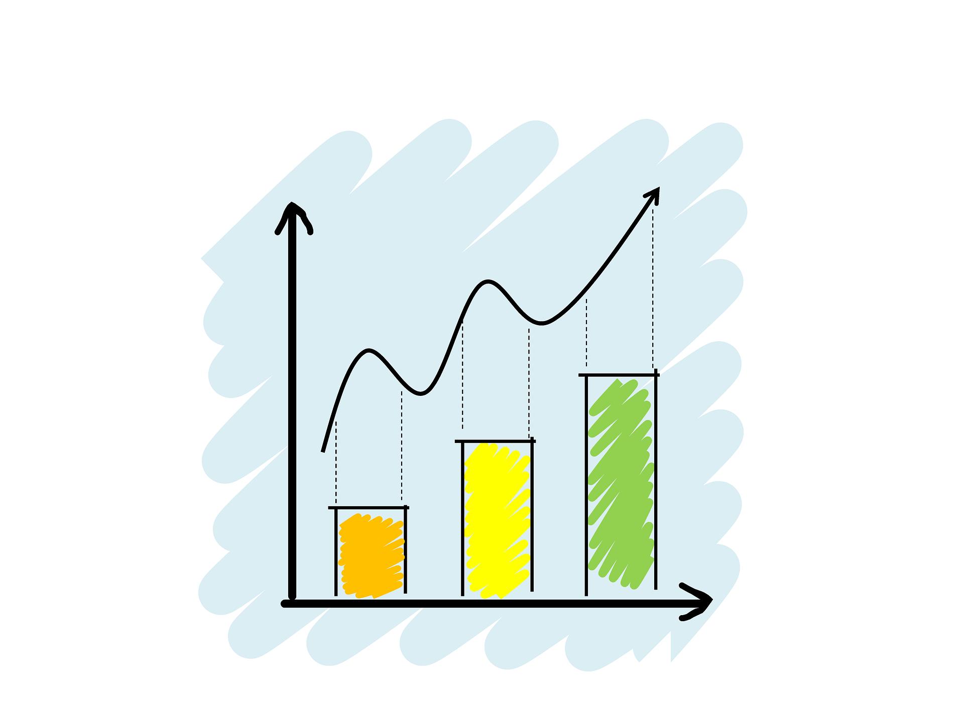 andamento pil e inflazione
